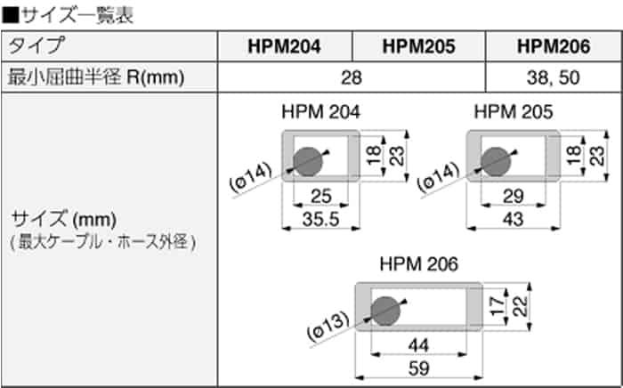 Máng xích cápPISCO HPM - Hình Ảnh Bổ Sung